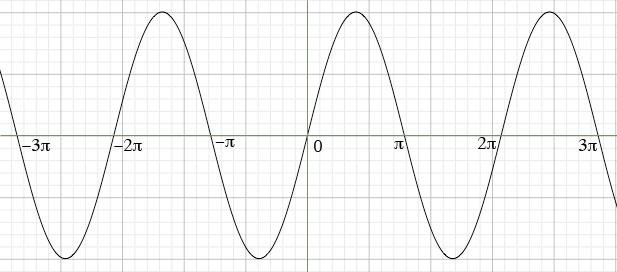 F X H F X H Calculus: The X-intercepts Of F(x)= 5sin (4x+pi/4)